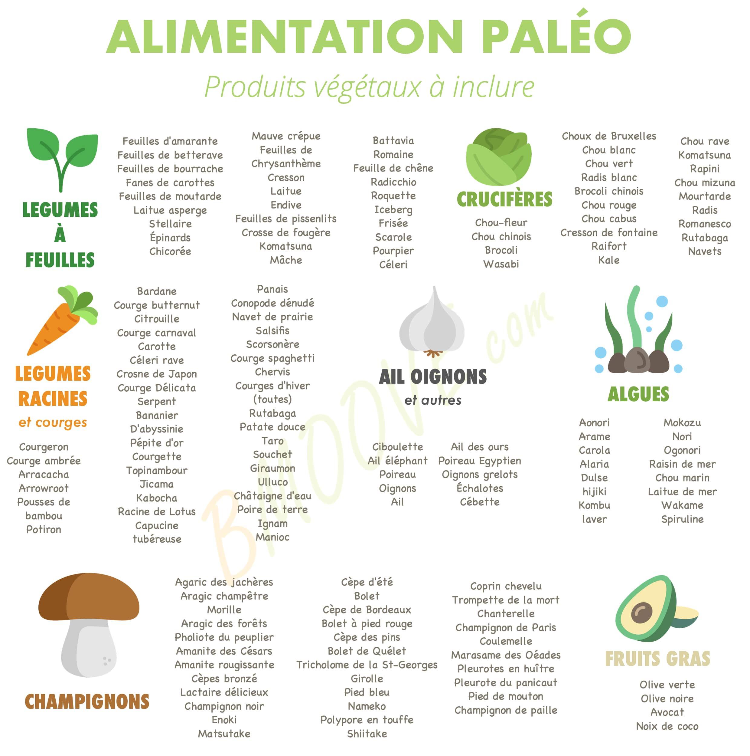 tableau des légumes à inclure au régime paléo