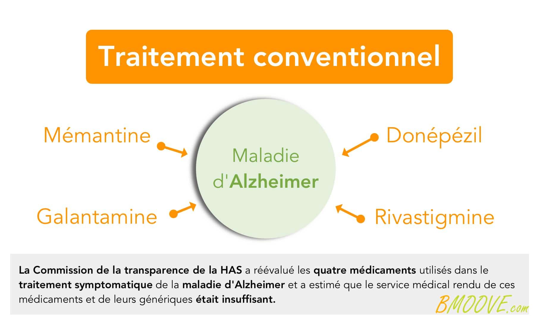 Comment vaincre Alzheimer (2/3) 2